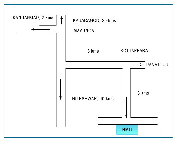 Contact Us North Malabar Institute Of Technology NMIT - Kanhangad map